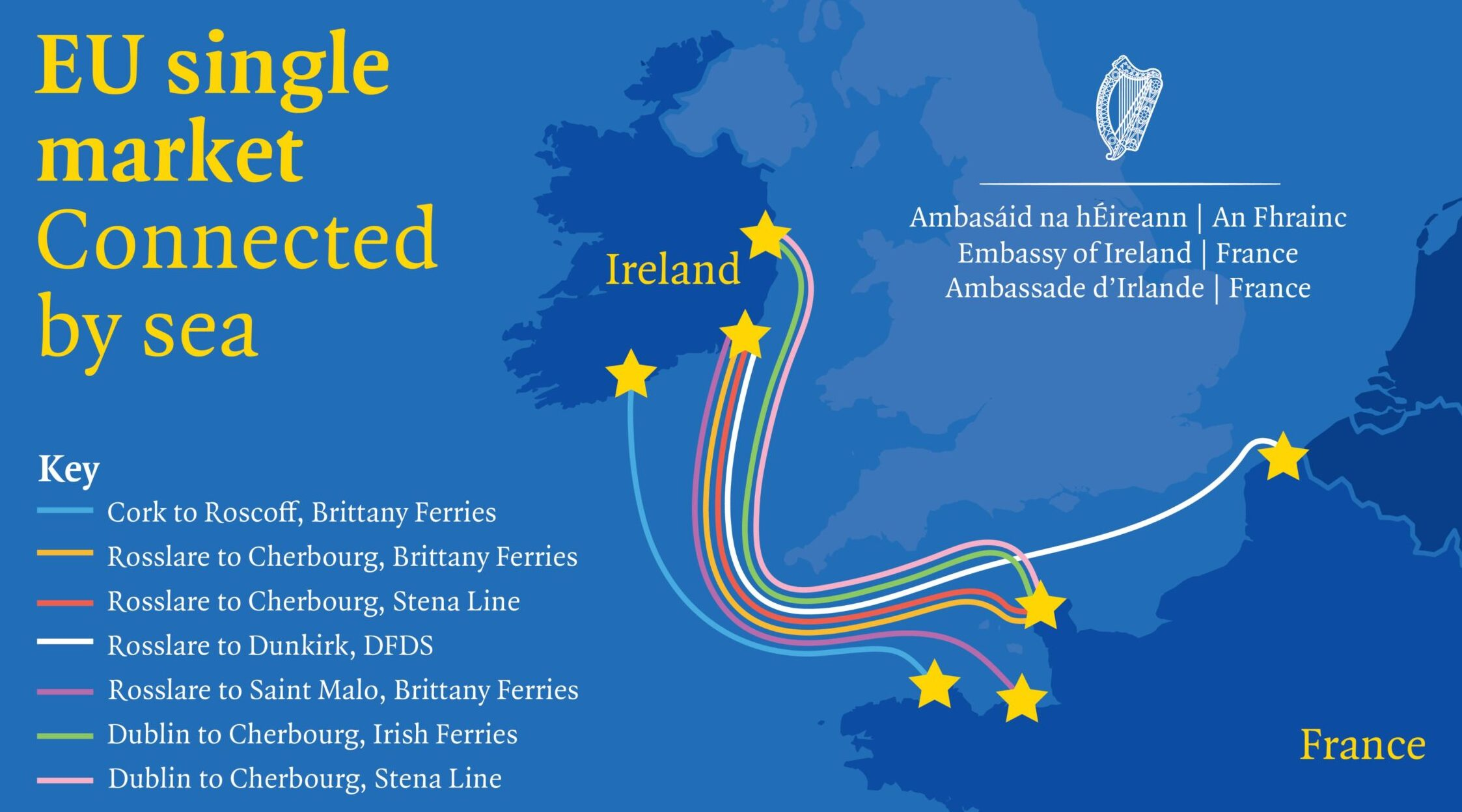 Graphic of France/Ireland Ferry Routes